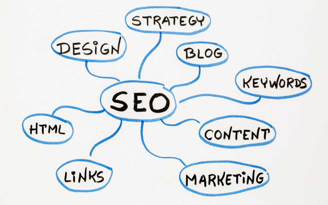 More Tips for Small Businesses: SEO Rank | Search Engine Optimization | WordPress Websites | Digital Marketing